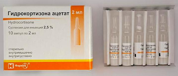 Гидрокортизон описание препарата